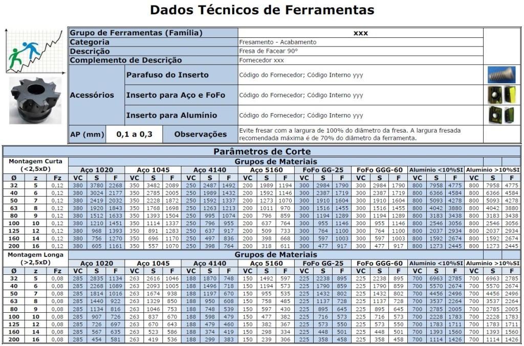tabela-001